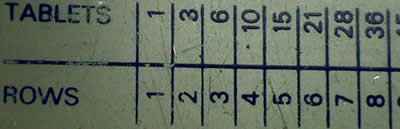 row-of-numbers